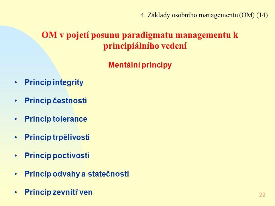 22 OM v pojetí posunu paradigmatu managementu k principiálního vedení Mentální principy Princip integrity Princip čestnosti Princip tolerance Princip