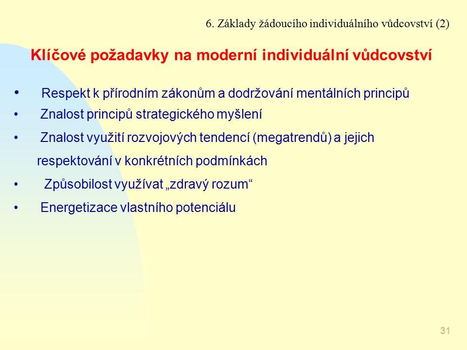31 6. Základy žádoucího individuálního vůdcovství (2) Klíčové požadavky na moderní individuální vůdcovství Respekt k přírodním zákonům a dodržování me
