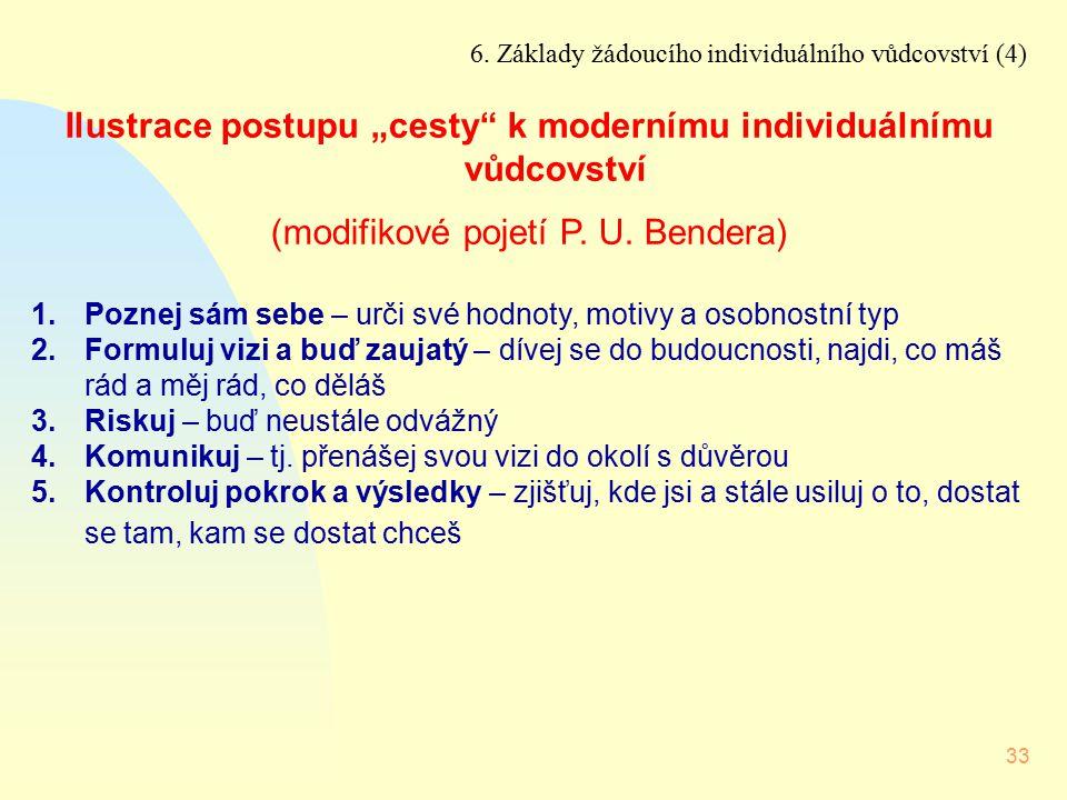 """33 6. Základy žádoucího individuálního vůdcovství (4) Ilustrace postupu """"cesty"""" k modernímu individuálnímu vůdcovství (modifikové pojetí P. U. Bendera"""