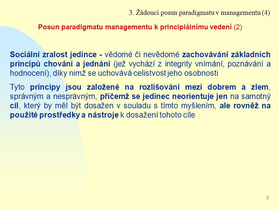 29 MANAŽERSKÉ PROCESY KONTROLOVÁNÍ ORGANIZOVÁNÍ INFORMACE A KOMUNIKACE LIDSKÝ POTENCIÁL PLÁNOVÁNÍ ROZHODOVÁNÍ INDIVIDUÁLNÍ KULTURA OKOLNÍ PROSTŘEDÍ