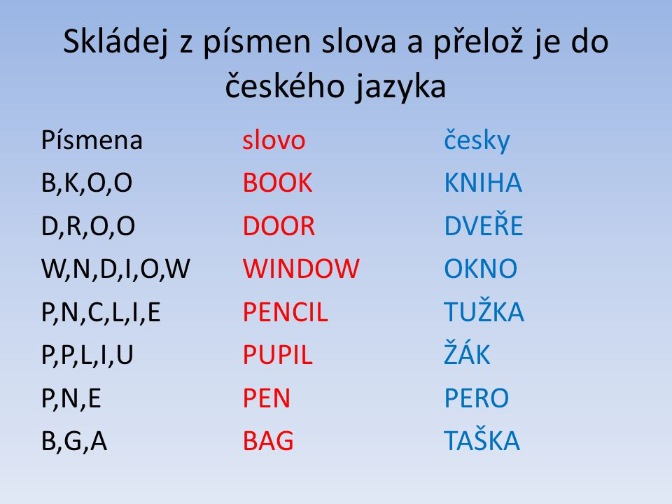 Skládej z písmen slova a přelož je do českého jazyka Písmenaslovočesky B,K,O,OBOOKKNIHA D,R,O,ODOORDVEŘE W,N,D,I,O,WWINDOWOKNO P,N,C,L,I,EPENCILTUŽKA