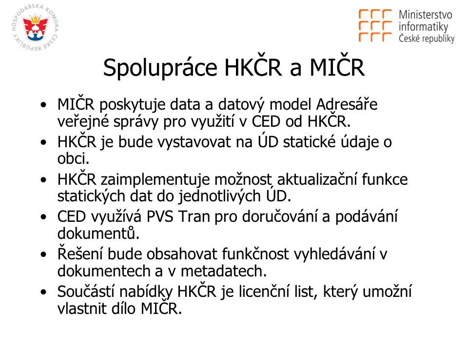 Spolupráce HKČR a MIČR MIČR poskytuje data a datový model Adresáře veřejné správy pro využití v CED od HKČR.