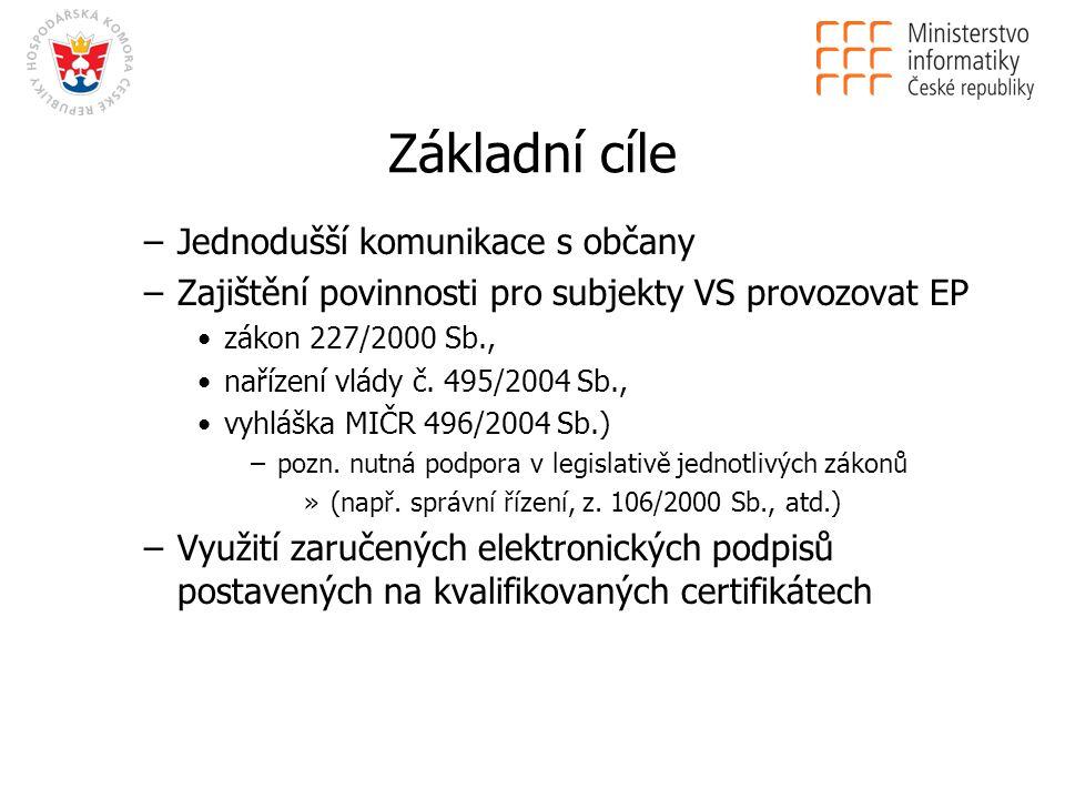 Základní cíle –Jednodušší komunikace s občany –Zajištění povinnosti pro subjekty VS provozovat EP zákon 227/2000 Sb., nařízení vlády č.