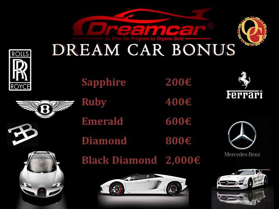 Sapphire200€ Ruby400€ Emerald600€ Diamond800€ Black Diamond 2,000€