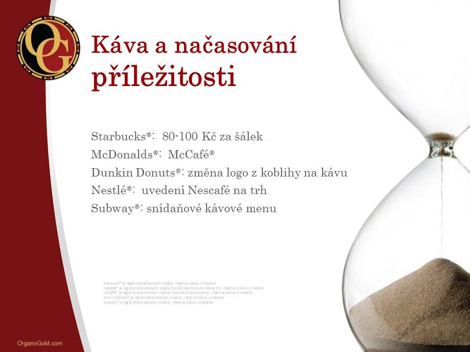 Káva a načasování příležitosti Starbucks ® : 80-100 Kč za šálek McDonalds ® : McCafé ® Dunkin Donuts ® : změna logo z koblihy na kávu Nestlé ® : uvede
