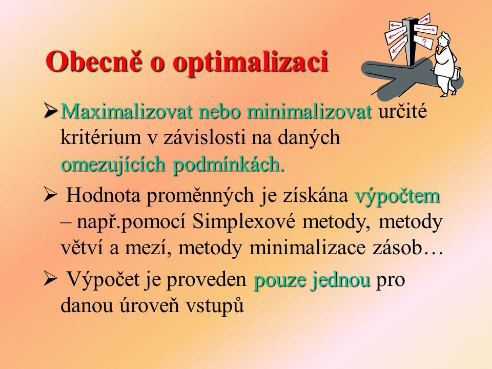 Obecně o optimalizaci  Maximalizovat nebo minimalizovat omezujících podmínkách.