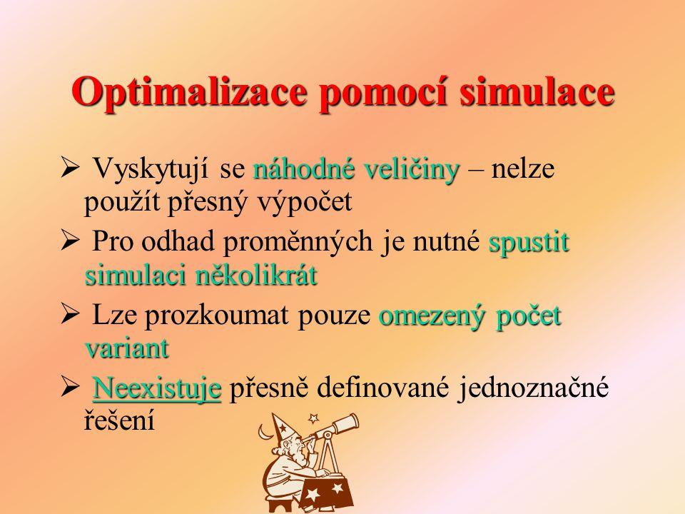 Optimalizace pomocí simulace náhodné veličiny  Vyskytují se náhodné veličiny – nelze použít přesný výpočet spustit simulaci několikrát  Pro odhad proměnných je nutné spustit simulaci několikrát omezený počet variant  Lze prozkoumat pouze omezený počet variant Neexistuje  Neexistuje přesně definované jednoznačné řešení
