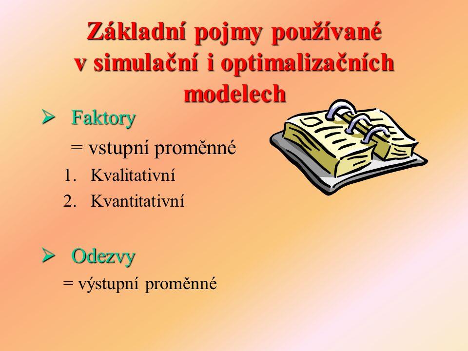 Základní pojmy používané v simulační i optimalizačních modelech  Faktory = vstupní proměnné 1.Kvalitativní 2.Kvantitativní  Odezvy = výstupní proměn