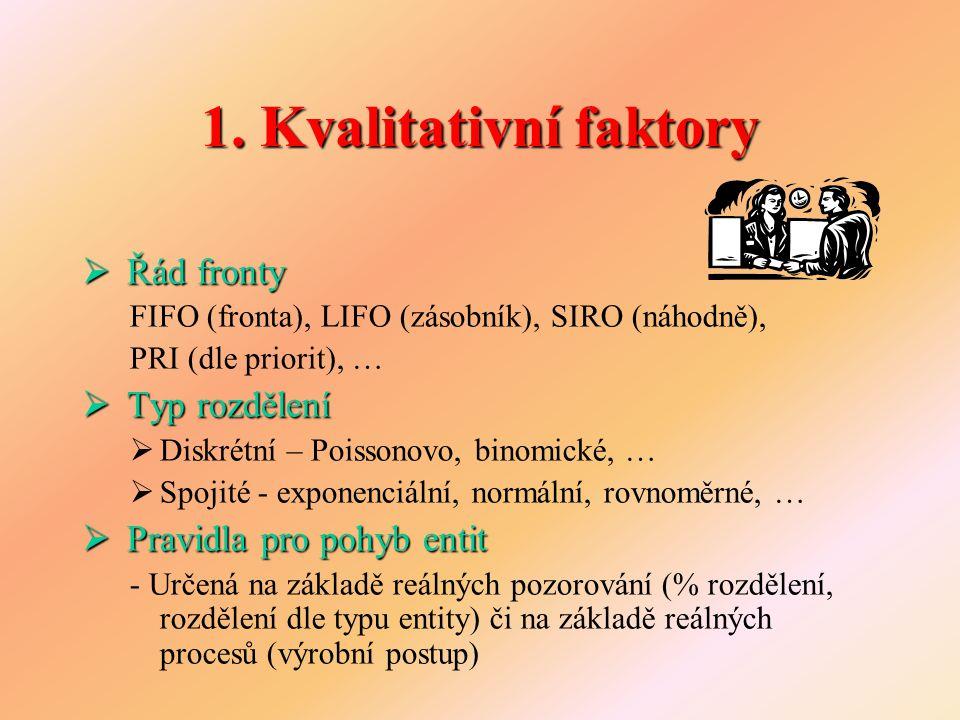 1. Kvalitativní faktory  Řád fronty FIFO (fronta), LIFO (zásobník), SIRO (náhodně), PRI (dle priorit), …  Typ rozdělení  Diskrétní – Poissonovo, bi