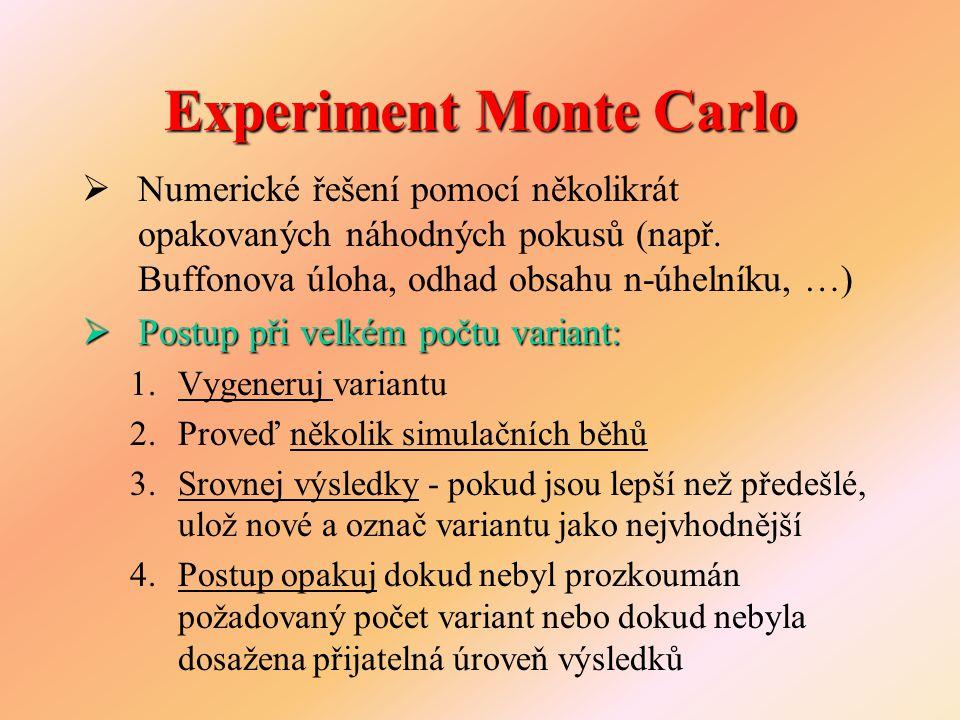 Experiment Monte Carlo  Numerické řešení pomocí několikrát opakovaných náhodných pokusů (např. Buffonova úloha, odhad obsahu n-úhelníku, …)  Postup