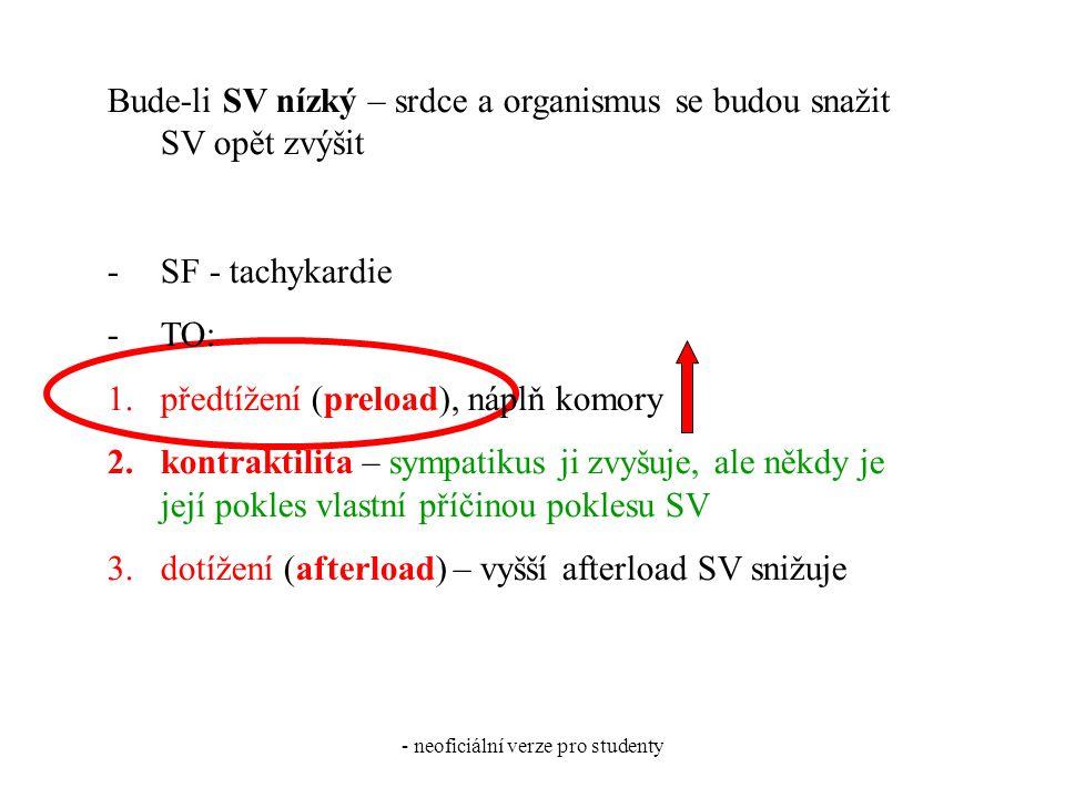 - neoficiální verze pro studenty Bude-li SV nízký – srdce a organismus se budou snažit SV opět zvýšit -SF - tachykardie -TO: 1.předtížení (preload), náplň komory 2.kontraktilita – sympatikus ji zvyšuje, ale někdy je její pokles vlastní příčinou poklesu SV 3.dotížení (afterload) – vyšší afterload SV snižuje