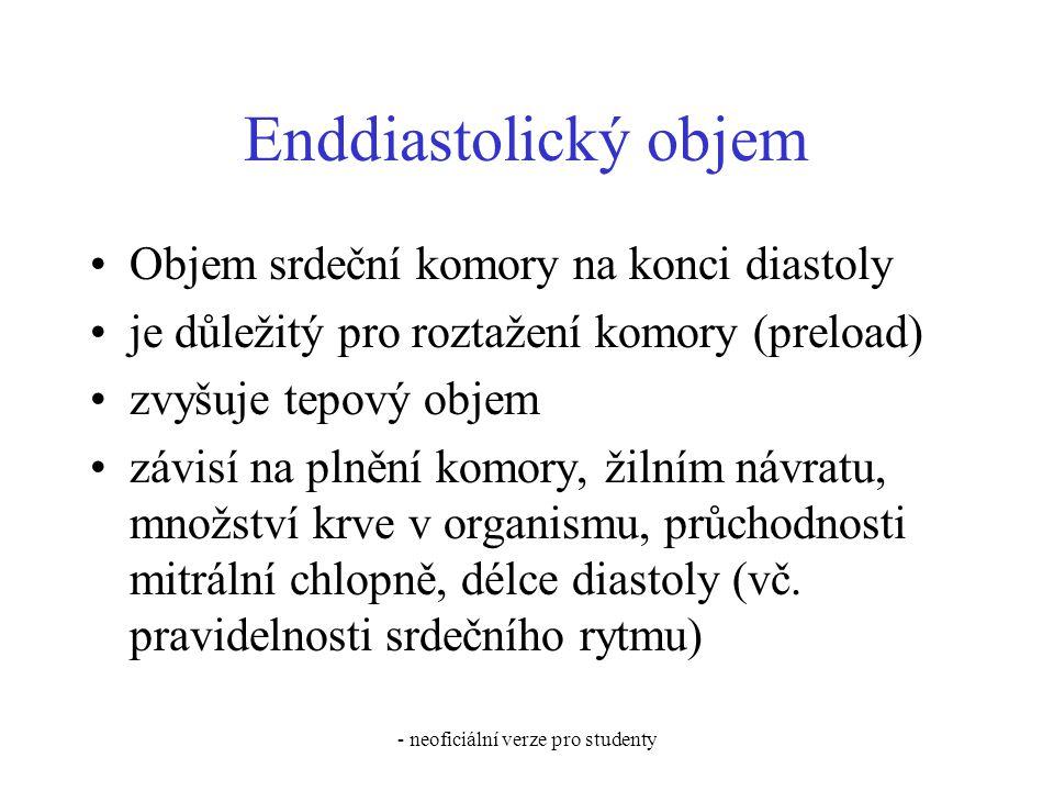 - neoficiální verze pro studenty Enddiastolický objem Objem srdeční komory na konci diastoly je důležitý pro roztažení komory (preload) zvyšuje tepový