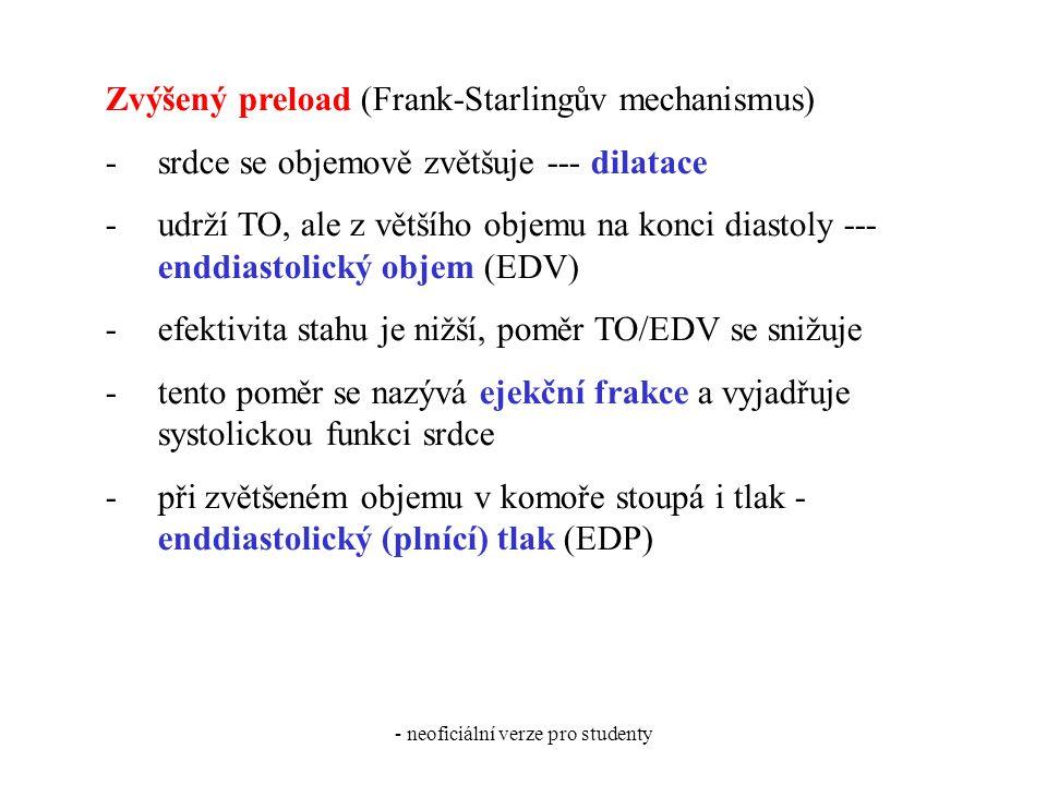 - neoficiální verze pro studenty Zvýšený preload (Frank-Starlingův mechanismus) -srdce se objemově zvětšuje --- dilatace -udrží TO, ale z většího objemu na konci diastoly --- enddiastolický objem (EDV) -efektivita stahu je nižší, poměr TO/EDV se snižuje -tento poměr se nazývá ejekční frakce a vyjadřuje systolickou funkci srdce -při zvětšeném objemu v komoře stoupá i tlak - enddiastolický (plnící) tlak (EDP)