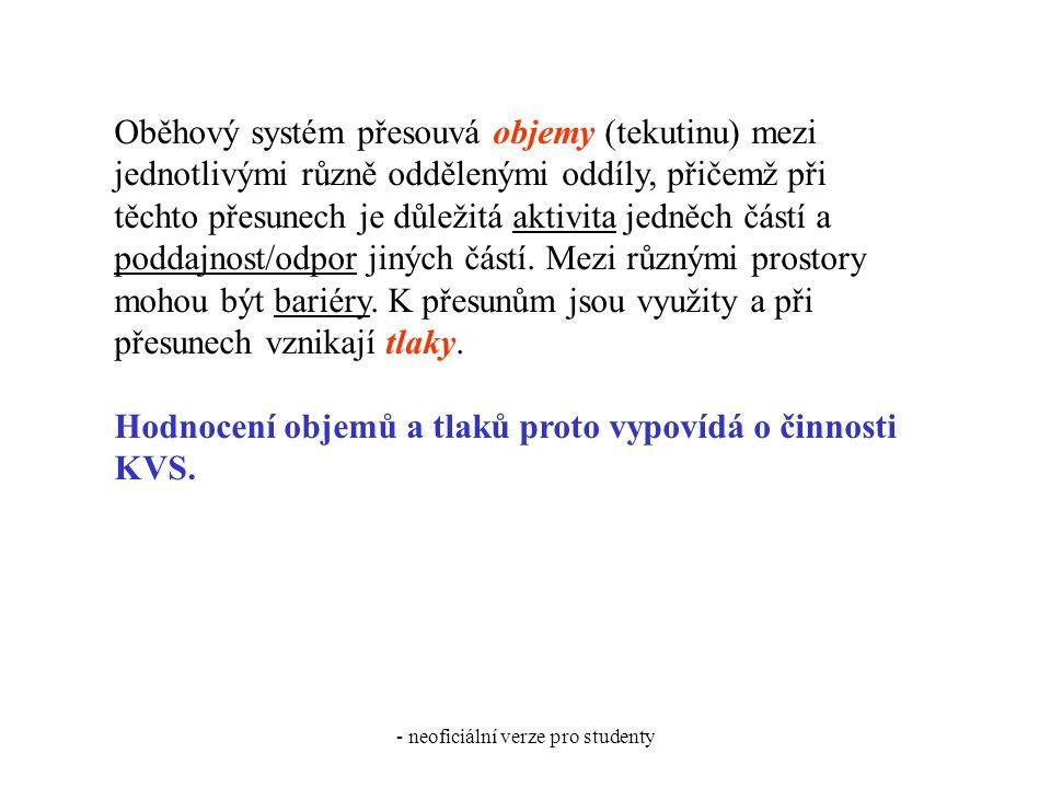 - neoficiální verze pro studenty Oběhový systém přesouvá objemy (tekutinu) mezi jednotlivými různě oddělenými oddíly, přičemž při těchto přesunech je