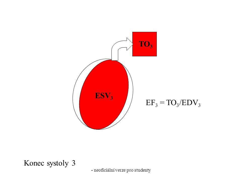 - neoficiální verze pro studenty Konec systoly 3 ESV 3 TO 3 EF 3 = TO 3 /EDV 3
