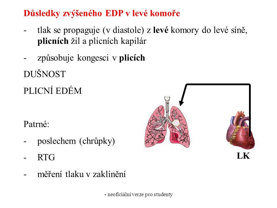 - neoficiální verze pro studenty Důsledky zvýšeného EDP v levé komoře -tlak se propaguje (v diastole) z levé komory do levé síně, plicních žil a plicních kapilár -způsobuje kongesci v plicích DUŠNOST PLICNÍ EDÉM Patrné: -poslechem (chrůpky) -RTG -měření tlaku v zaklínění LK