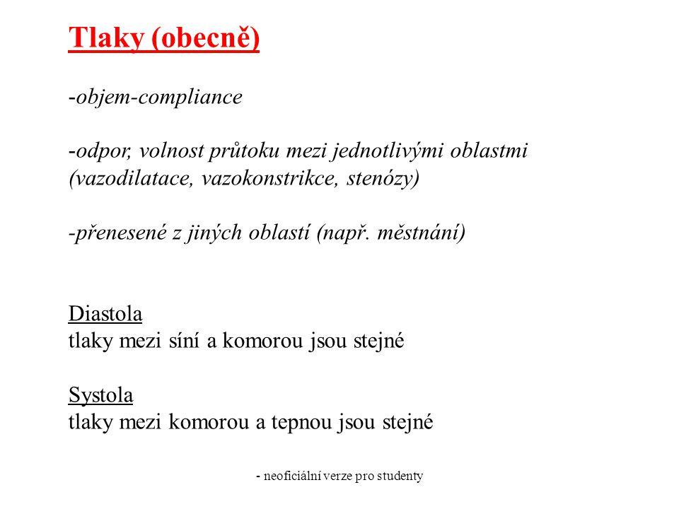 - neoficiální verze pro studenty Tlaky (obecně) -objem-compliance -odpor, volnost průtoku mezi jednotlivými oblastmi (vazodilatace, vazokonstrikce, st