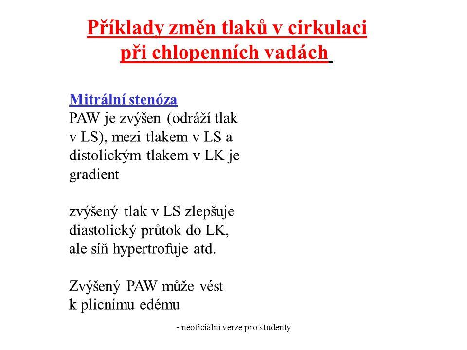 - neoficiální verze pro studenty Příklady změn tlaků v cirkulaci při chlopenních vadách Mitrální stenóza PAW je zvýšen (odráží tlak v LS), mezi tlakem