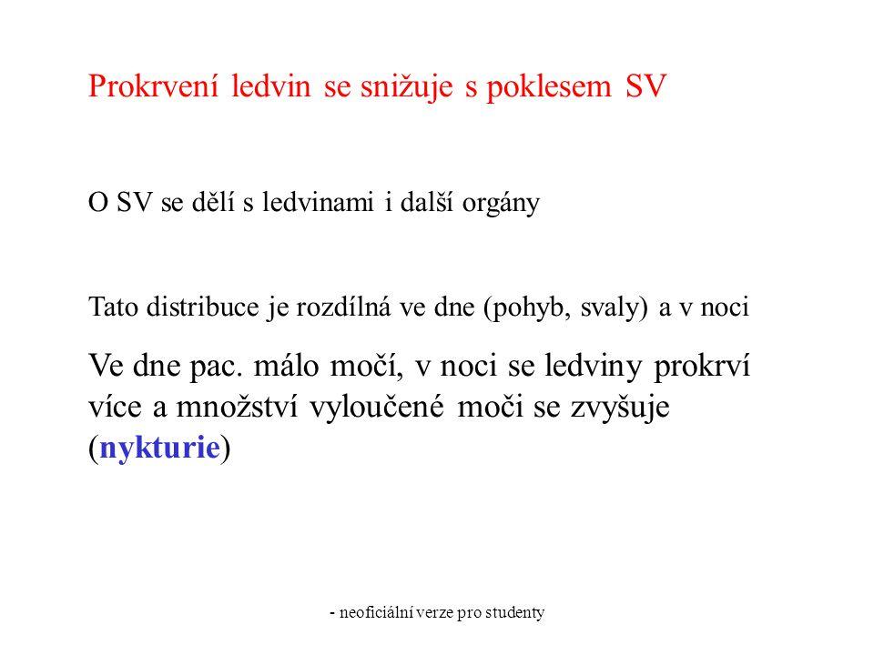 - neoficiální verze pro studenty ESV 2 TO 2 Konec systoly 2 EF 2 = TO 2 /EDV 2 EF 2 > EF 1