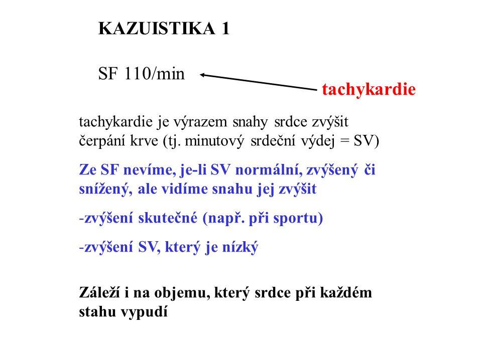 DIASTOLA SYSTOLA TKd síň TKd komora TKs síň TKs komora TKd síň =TKd komora Tlaky v síni a komoře