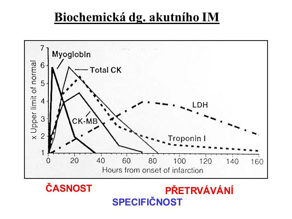 Biochemická dg. akutního IM ČASNOST PŘETRVÁVÁNÍ SPECIFIČNOST