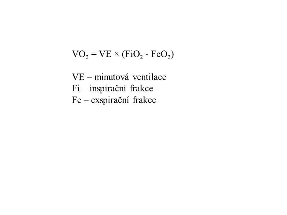 VO 2 = VE × (FiO 2 - FeO 2 ) VE – minutová ventilace Fi – inspirační frakce Fe – exspirační frakce