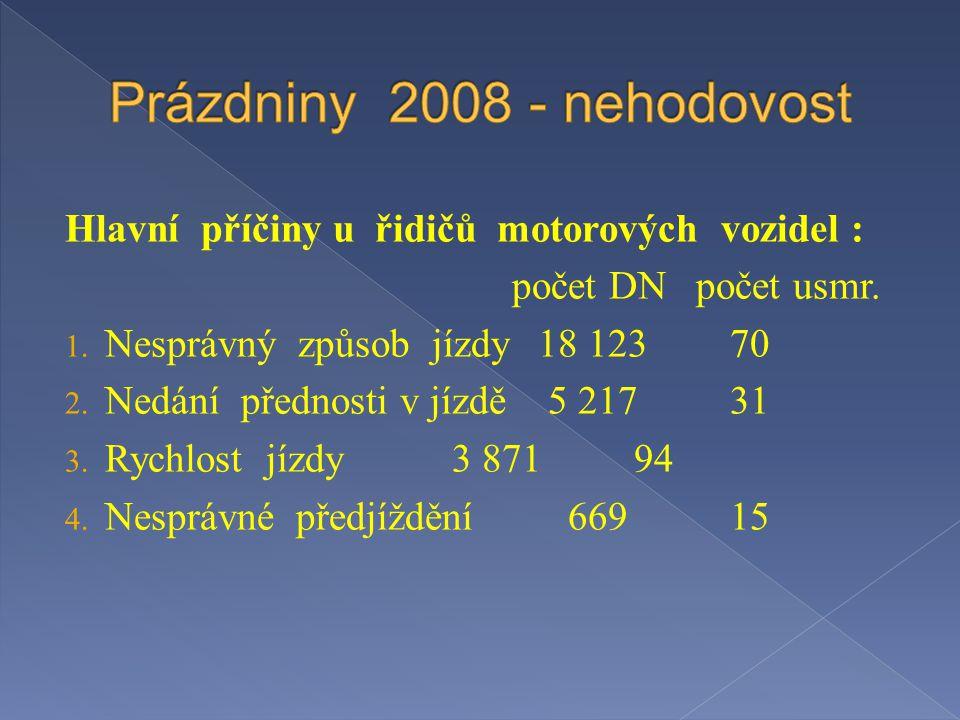Hlavní příčiny u řidičů motorových vozidel : počet DN počet usmr.