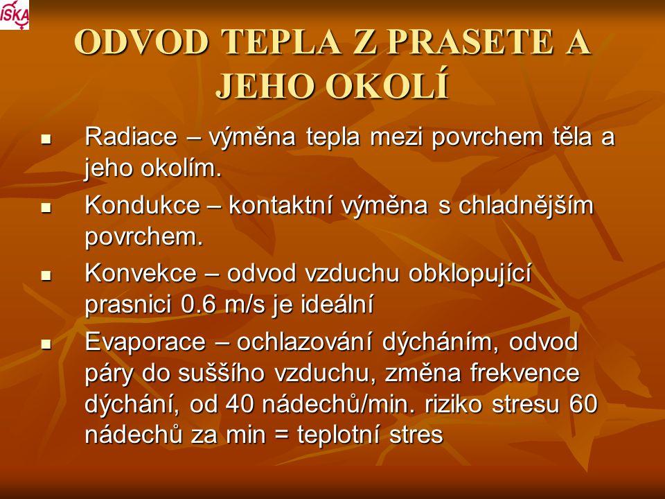 ODVOD TEPLA Z PRASETE A JEHO OKOLÍ Radiace – výměna tepla mezi povrchem těla a jeho okolím. Radiace – výměna tepla mezi povrchem těla a jeho okolím. K