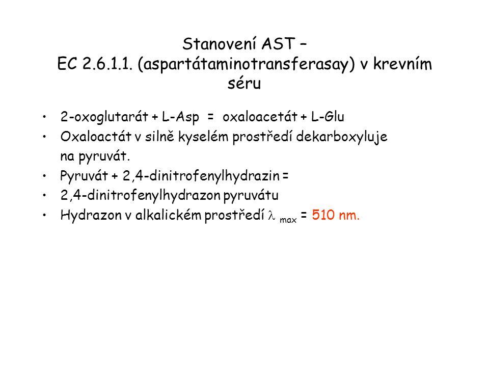 Stanovení AST – EC 2.6.1.1. (aspartátaminotransferasay) v krevním séru 2-oxoglutarát + L-Asp = oxaloacetát + L-Glu Oxaloactát v silně kyselém prostřed
