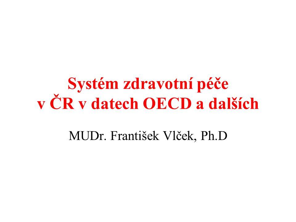 Systém zdravotní péče v ČR v datech OECD a dalších MUDr. František Vlček, Ph.D