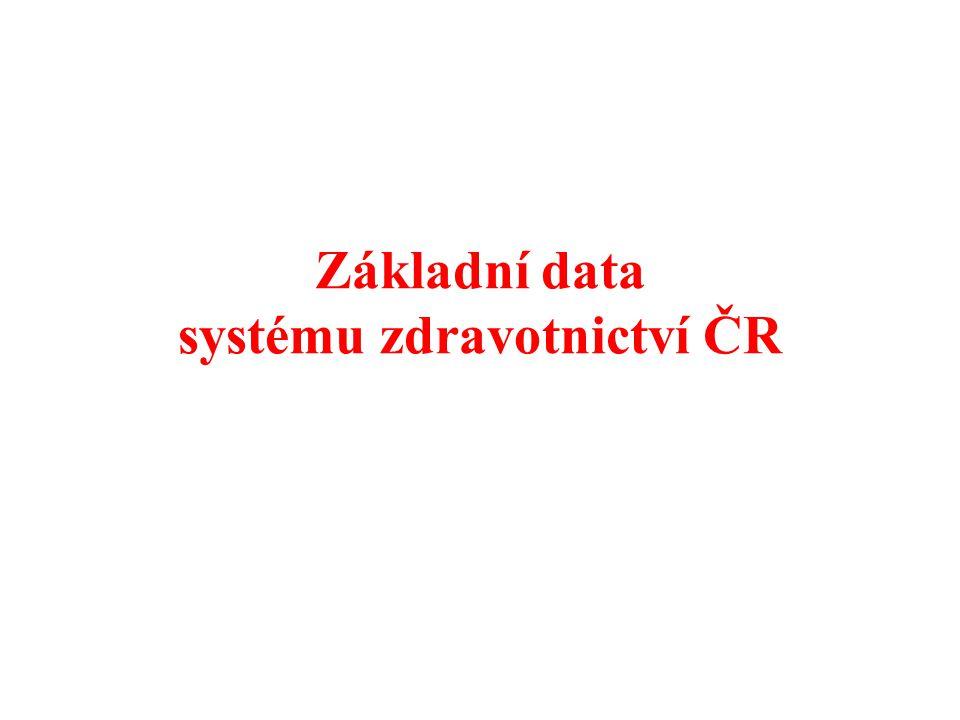 Základní data systému zdravotnictví ČR