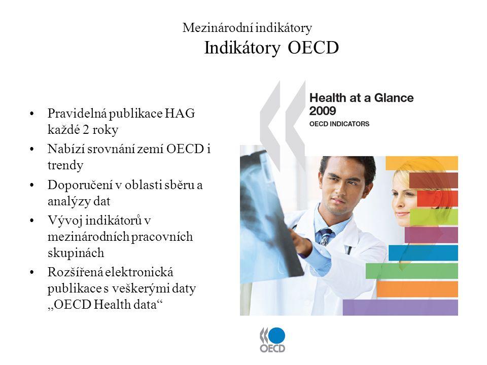 """Mezinárodní indikátory Indikátory OECD Pravidelná publikace HAG každé 2 roky Nabízí srovnání zemí OECD i trendy Doporučení v oblasti sběru a analýzy dat Vývoj indikátorů v mezinárodních pracovních skupinách Rozšířená elektronická publikace s veškerými daty """"OECD Health data"""
