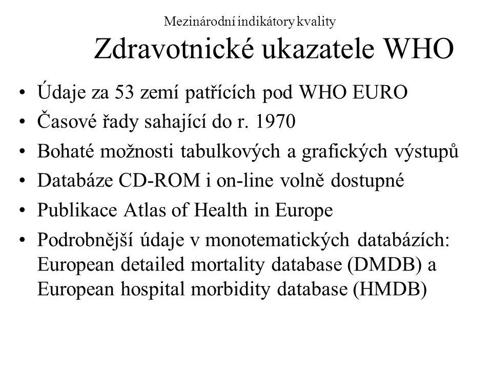 Mezinárodní indikátory kvality Zdravotnické ukazatele WHO Údaje za 53 zemí patřících pod WHO EURO Časové řady sahající do r. 1970 Bohaté možnosti tabu