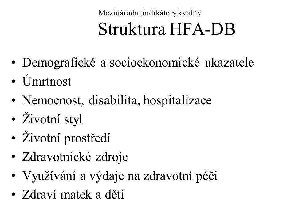 Mezinárodní indikátory kvality Struktura HFA-DB Demografické a socioekonomické ukazatele Úmrtnost Nemocnost, disabilita, hospitalizace Životní styl Životní prostředí Zdravotnické zdroje Využívání a výdaje na zdravotní péči Zdraví matek a dětí