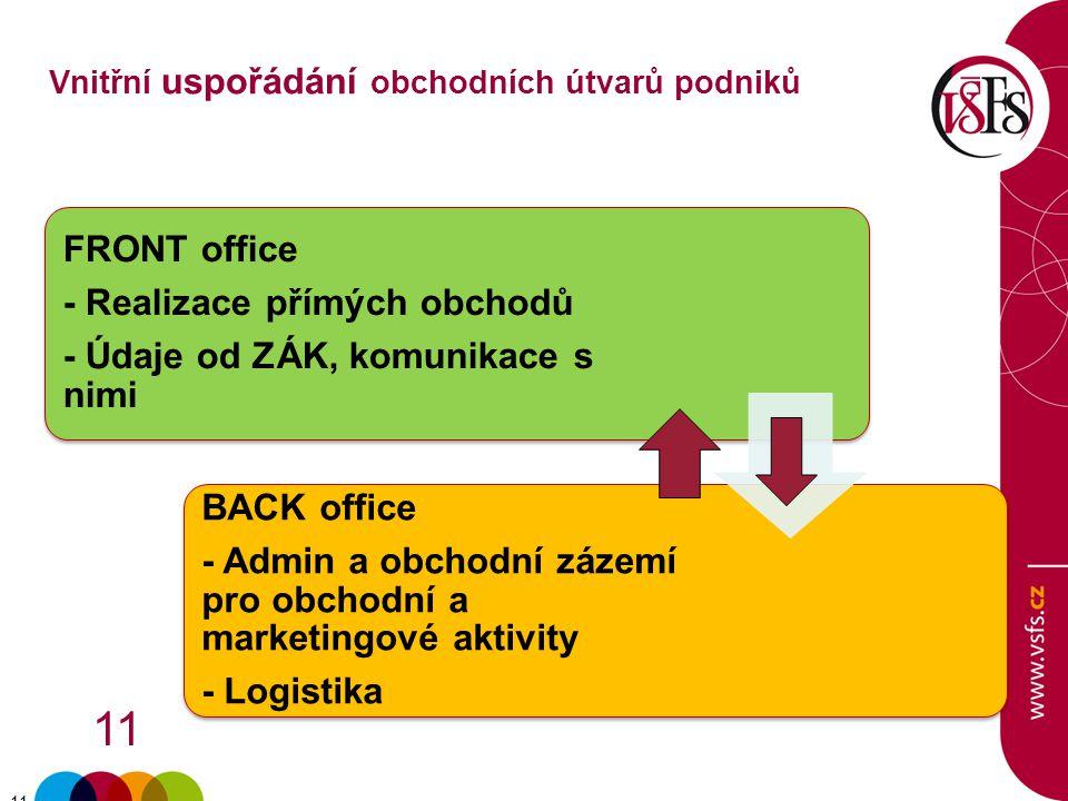 11 Vnitřní uspořádání obchodních útvarů podniků FRONT office - Realizace přímých obchodů - Údaje od ZÁK, komunikace s nimi BACK office - Admin a obchodní zázemí pro obchodní a marketingové aktivity - Logistika