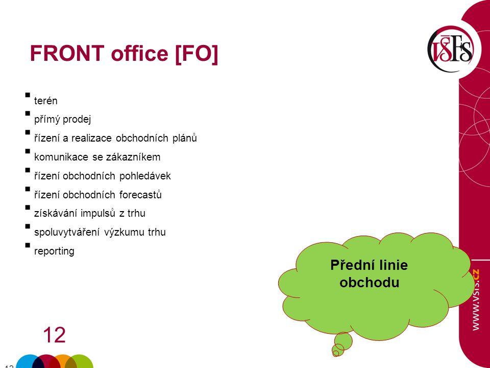12 FRONT office [FO]  terén  přímý prodej  řízení a realizace obchodních plánů  komunikace se zákazníkem  řízení obchodních pohledávek  řízení obchodních forecastů  získávání impulsů z trhu  spoluvytváření výzkumu trhu  reporting Přední linie obchodu