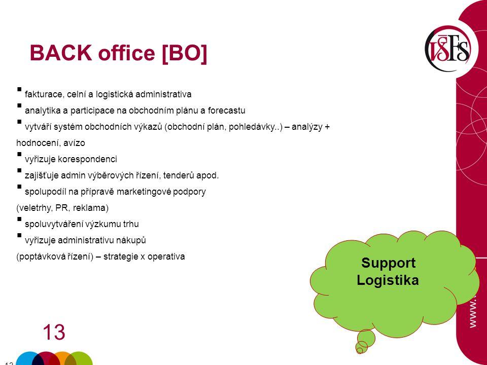13 BACK office [BO]  fakturace, celní a logistická administrativa  analytika a participace na obchodním plánu a forecastu  vytváří systém obchodních výkazů (obchodní plán, pohledávky..) – analýzy + hodnocení, avízo  vyřizuje korespondenci  zajišťuje admin výběrových řízení, tenderů apod.