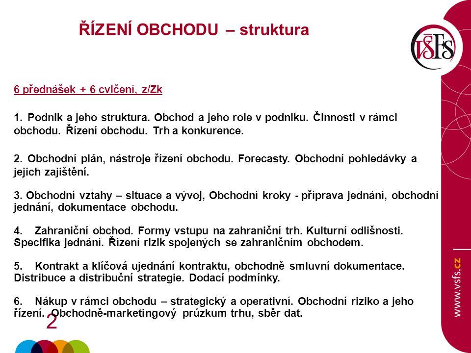 2 6 přednášek + 6 cvičení, z/Zk 1. Podnik a jeho struktura.