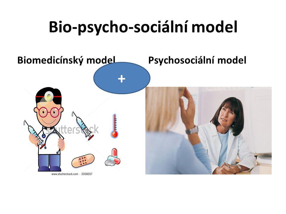Bio-psycho-sociální model Biomedicínský modelPsychosociální model +