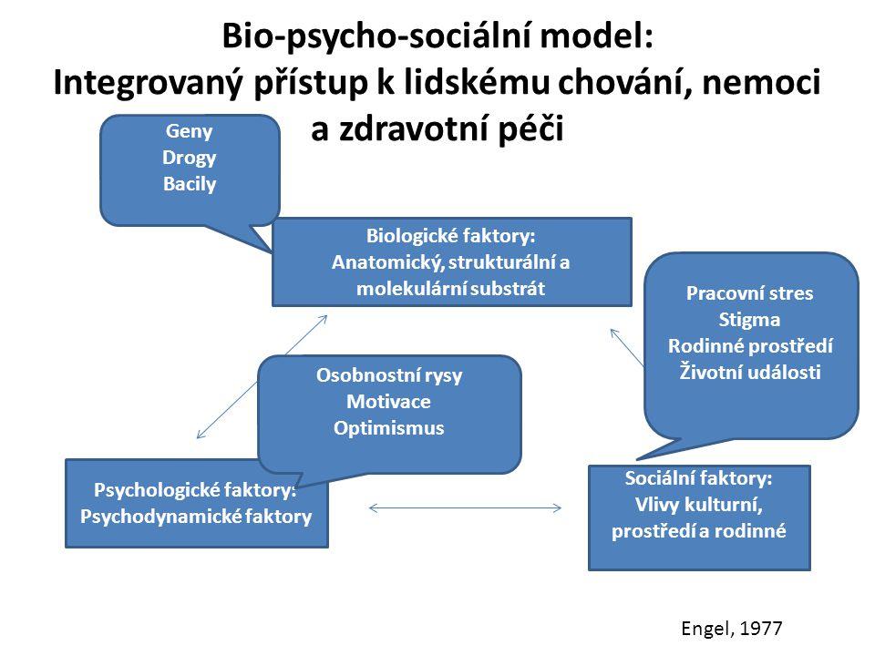 Bio-psycho-sociální model: Integrovaný přístup k lidskému chování, nemoci a zdravotní péči Biologické faktory: Anatomický, strukturální a molekulární