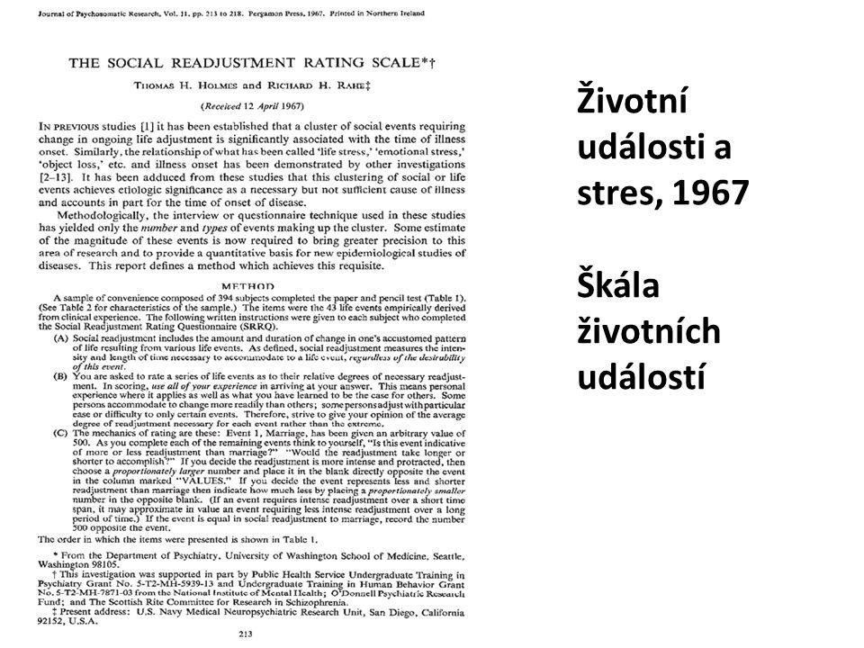 Životní události a stres, 1967 Škála životních událostí