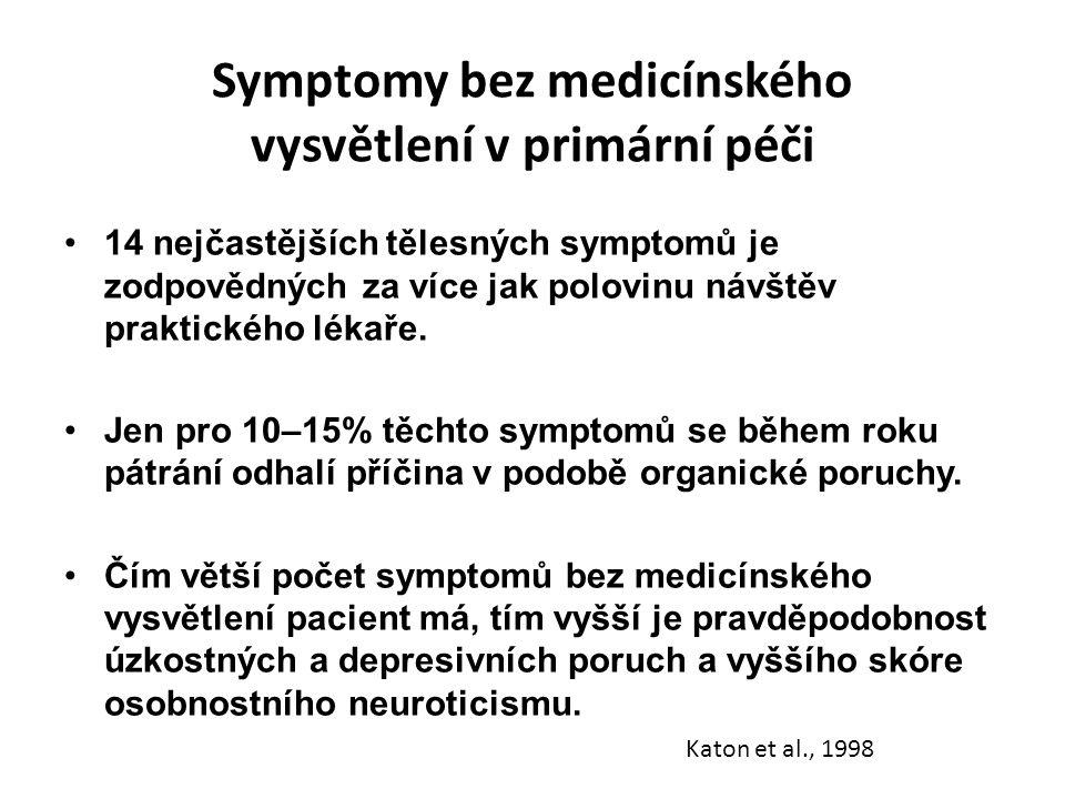 Symptomy bez medicínského vysvětlení v primární péči 14 nejčastějších tělesných symptomů je zodpovědných za více jak polovinu návštěv praktického léka