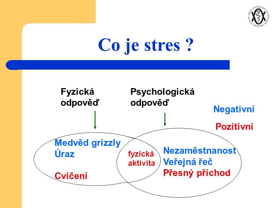 stresor=cokoliv, co vychyluje tělesnou fyziologickou rovnováhu stresová odpověď=tělesná adaptace k znovuustavení rovnováhy stres=celkový stav stresorů provokujících stresovou odpověď