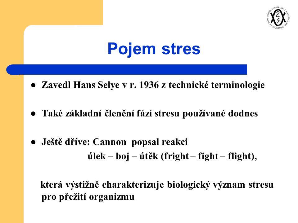 Pojem stres Zavedl Hans Selye v r. 1936 z technické terminologie Také základní členění fází stresu používané dodnes Ještě dříve: Cannon popsal reakci