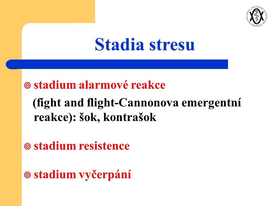 ¥ stadium alarmové reakce (fight and flight-Cannonova emergentní reakce): šok, kontrašok ¥ stadium resistence ¥ stadium vyčerpání Stadia stresu