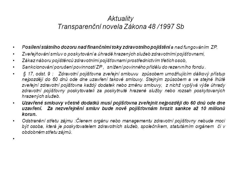 Aktuality Transparenční novela Zákona 48 /1997 Sb Posílení státního dozoru nad finančními toky zdravotního pojištění a nad fungováním ZP. Zveřejňování