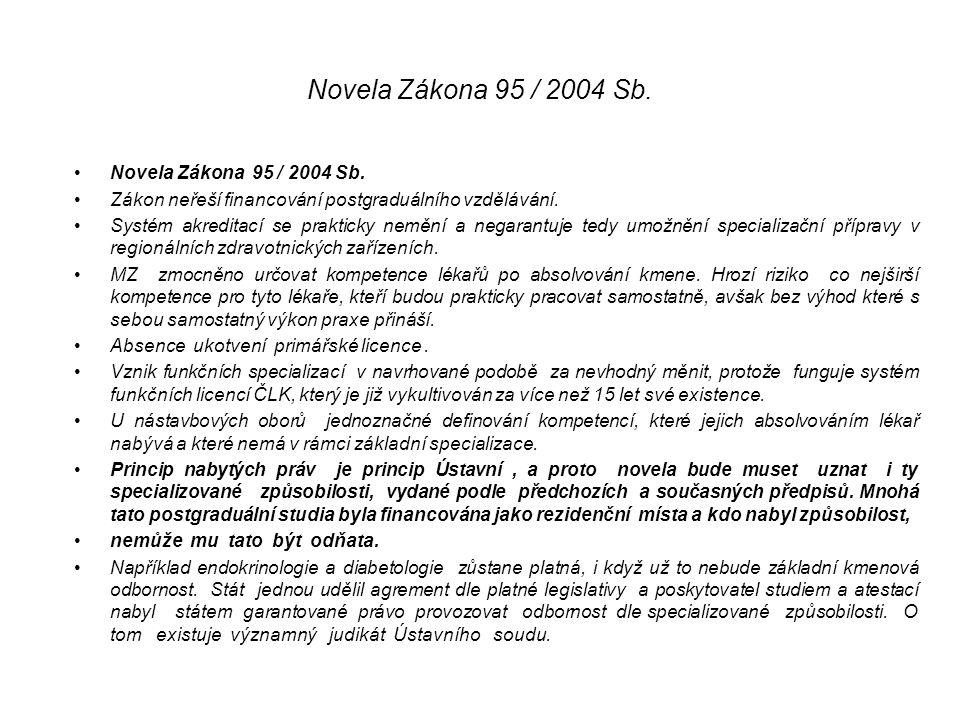 Novela Zákona 95 / 2004 Sb. Zákon neřeší financování postgraduálního vzdělávání. Systém akreditací se prakticky nemění a negarantuje tedy umožnění spe