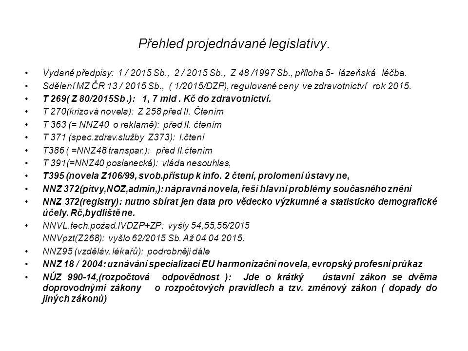 Přehled projednávané legislativy.