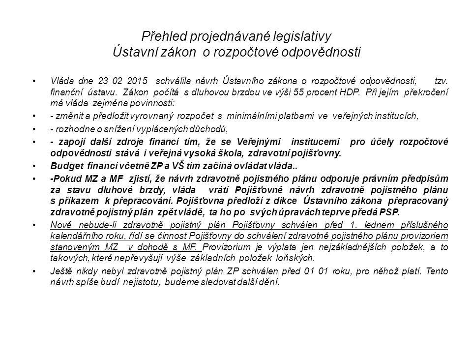 Přehled projednávané legislativy Ústavní zákon o rozpočtové odpovědnosti Vláda dne 23 02 2015 schválila návrh Ústavního zákona o rozpočtové odpovědnosti, tzv.