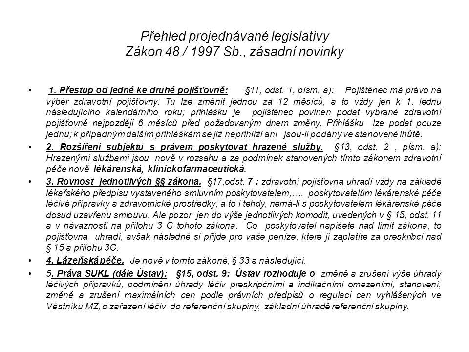 Přehled projednávané legislativy Zákon 48 / 1997 Sb., zásadní novinky 1. Přestup od jedné ke druhé pojišťovně: §11, odst. 1, písm. a): Pojištěnec má p